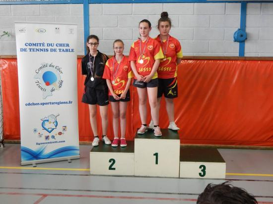 Podium double cadette